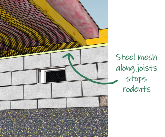 Rodent proof insulation diagram